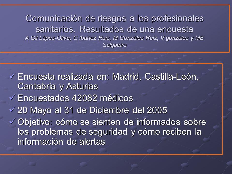 Comunicación de riesgos a los profesionales sanitarios. Resultados de una encuesta A Gil López-Oliva, C Ibañez Ruiz, M González Ruiz, V gonzález y ME