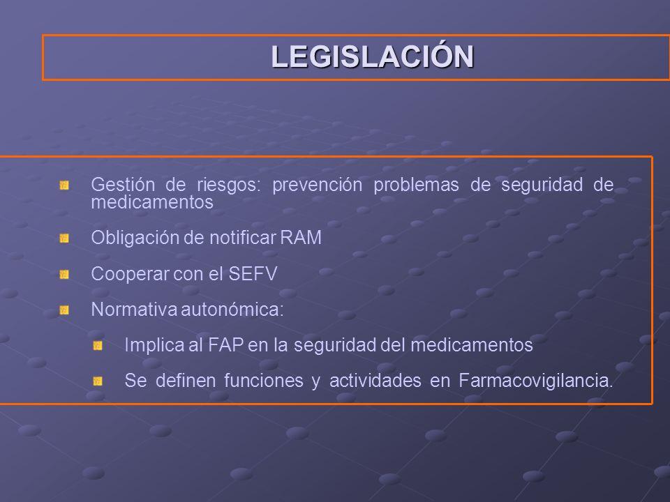 LEGISLACIÓN Gestión de riesgos: prevención problemas de seguridad de medicamentos Obligación de notificar RAM Cooperar con el SEFV Normativa autonómic