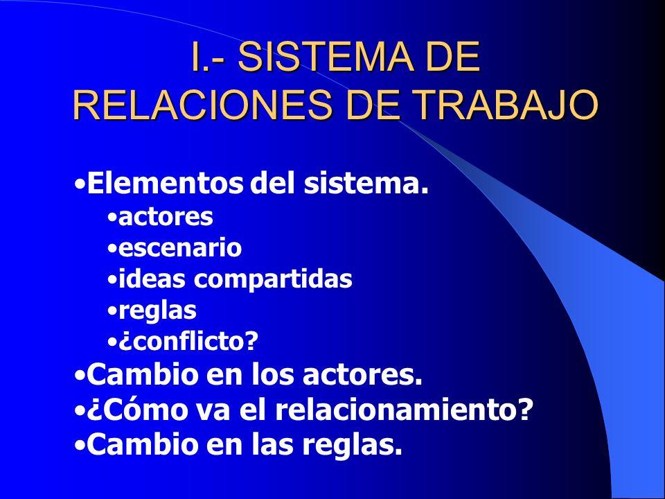 I.- SISTEMA DE RELACIONES DE TRABAJO Elementos del sistema.