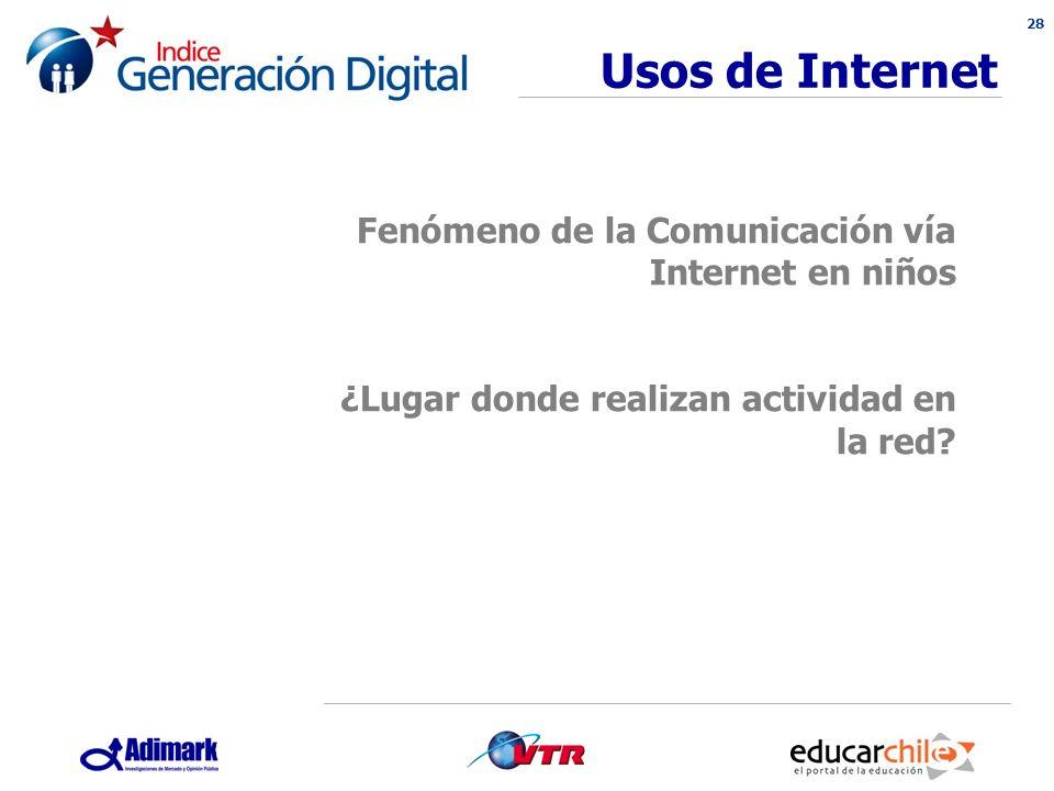28 Fenómeno de la Comunicación vía Internet en niños ¿Lugar donde realizan actividad en la red.