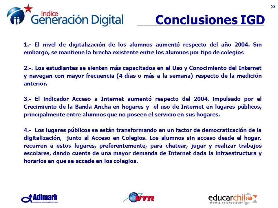 52 Conclusiones IGD 1.- El nivel de digitalización de los alumnos aumentó respecto del año 2004.