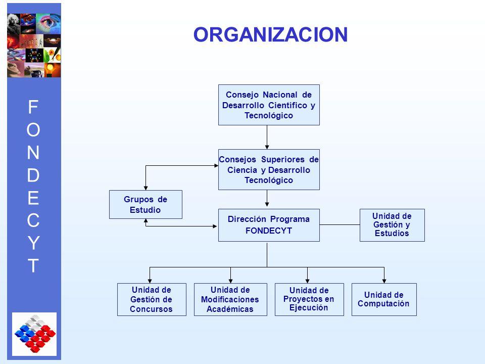 FONDECYTFONDECYT ORGANIZACION Grupos de Estudio Dirección Programa FONDECYT Consejo Nacional de Desarrollo Científico y Tecnológico Consejos Superiores de Ciencia y Desarrollo Tecnológico Unidad de Gestión de Concursos Unidad de Modificaciones Académicas Unidad de Proyectos en Ejecución Unidad de Computación Unidad de Gestión y Estudios