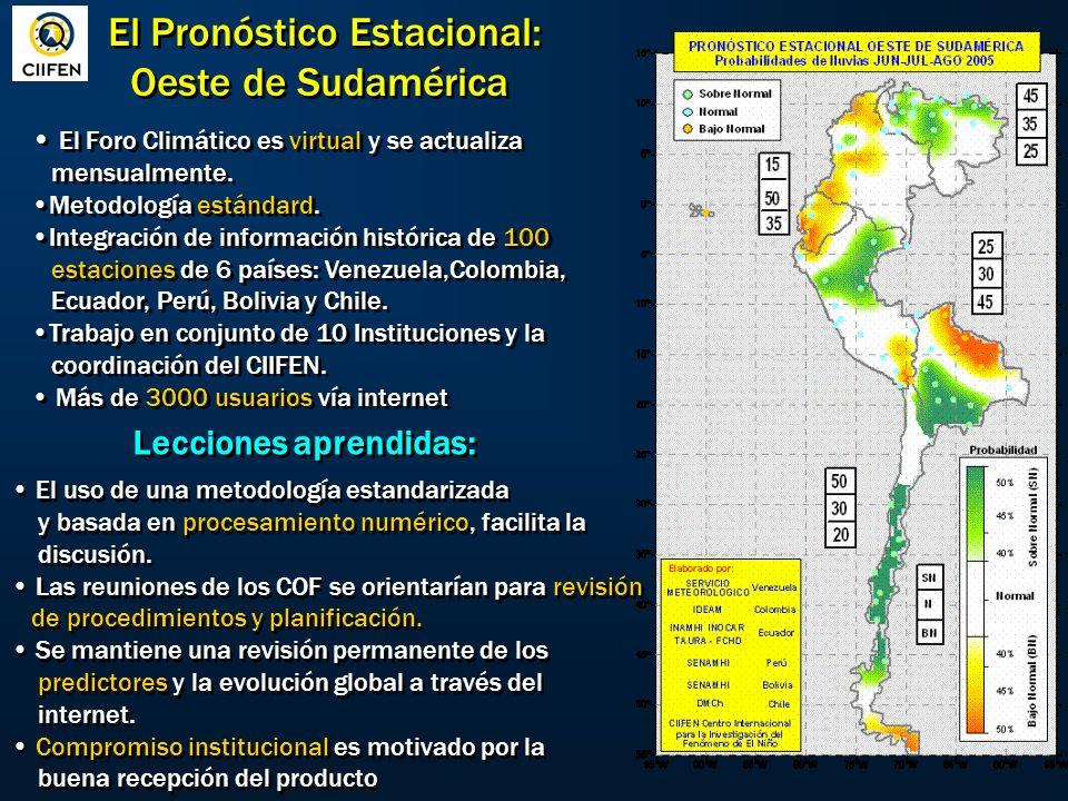El Pronóstico Estacional: Oeste de Sudamérica Lecciones aprendidas: El Foro Climático es virtual y se actualiza mensualmente.