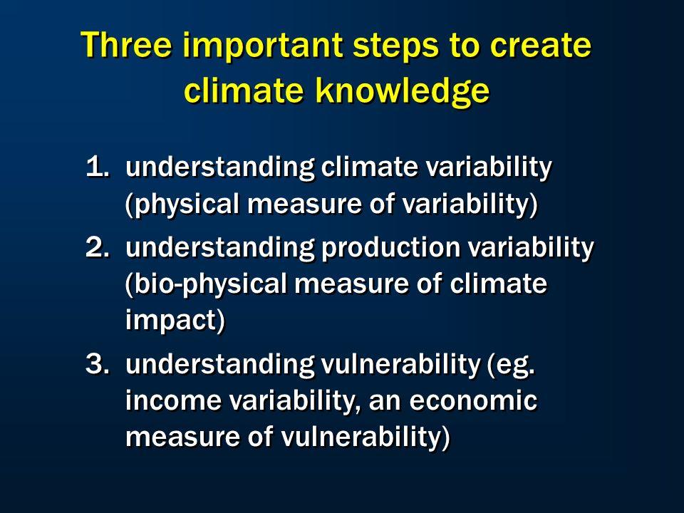 International Research Center on El Niño Understanding El Niño, learning to live together… www.ciifen-int.org