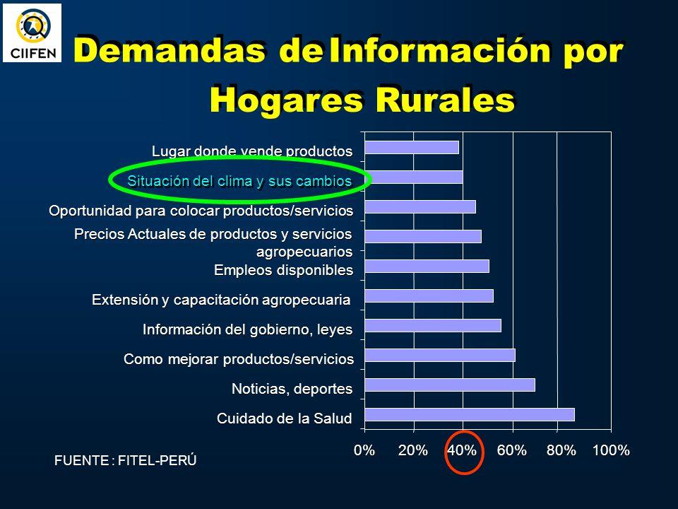 Usuarios y los requerimientos en el sector agrario: Los tomadores de decisiones y planificadores: Escenarios climáticos de largo plazo (más de 3 meses).