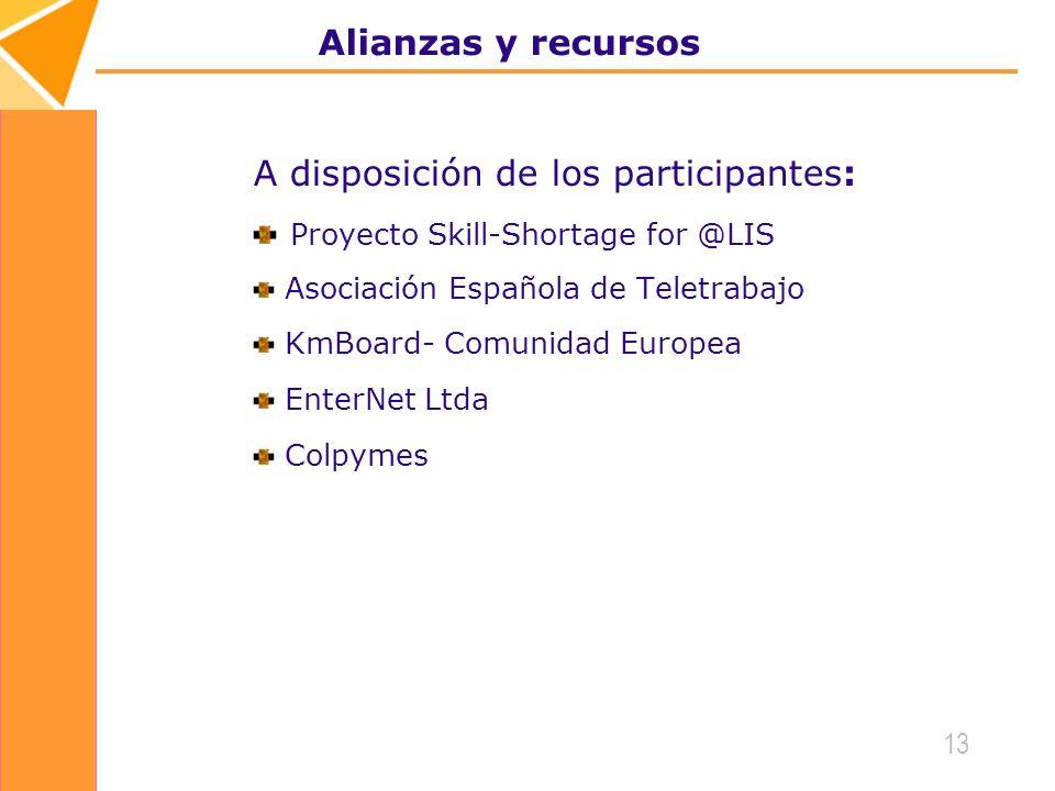 13 Alianzas y recursos A disposición de los participantes: Proyecto Skill-Shortage for @LIS Asociación Española de Teletrabajo KmBoard- Comunidad Europea EnterNet Ltda Colpymes