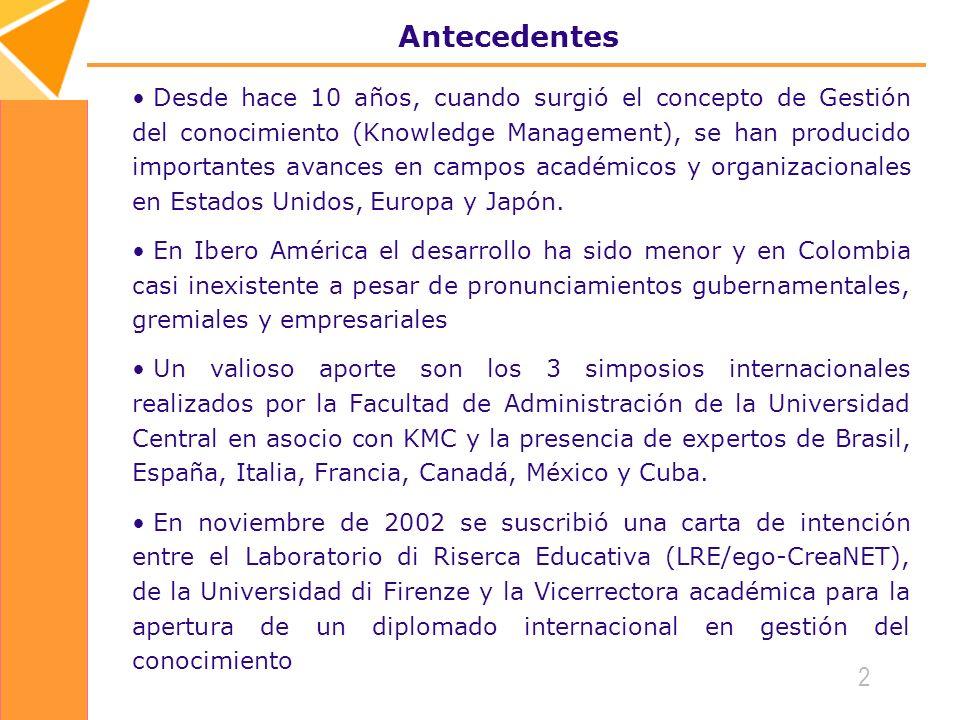 2 Antecedentes Desde hace 10 años, cuando surgió el concepto de Gestión del conocimiento (Knowledge Management), se han producido importantes avances en campos académicos y organizacionales en Estados Unidos, Europa y Japón.