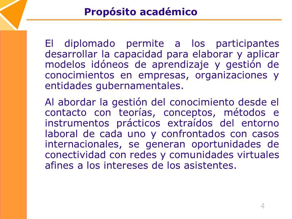 4 Propósito académico El diplomado permite a los participantes desarrollar la capacidad para elaborar y aplicar modelos idóneos de aprendizaje y gestión de conocimientos en empresas, organizaciones y entidades gubernamentales.