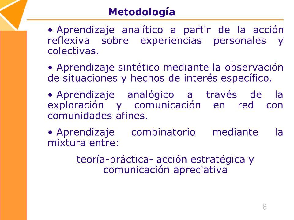 6 Metodología Aprendizaje analítico a partir de la acción reflexiva sobre experiencias personales y colectivas.