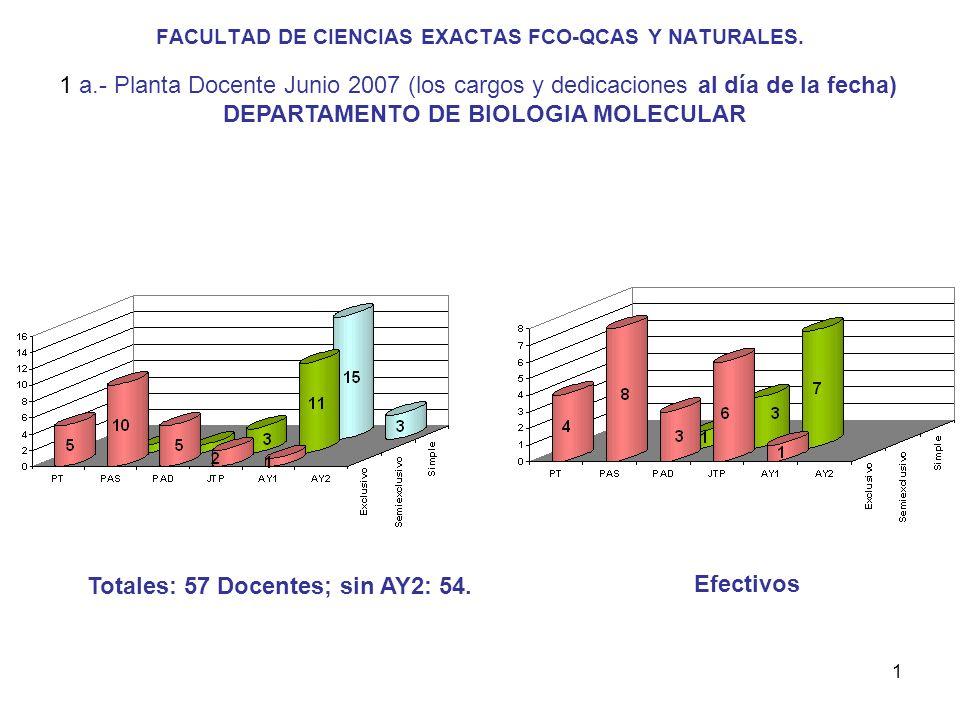 1 FACULTAD DE CIENCIAS EXACTAS FCO-QCAS Y NATURALES.