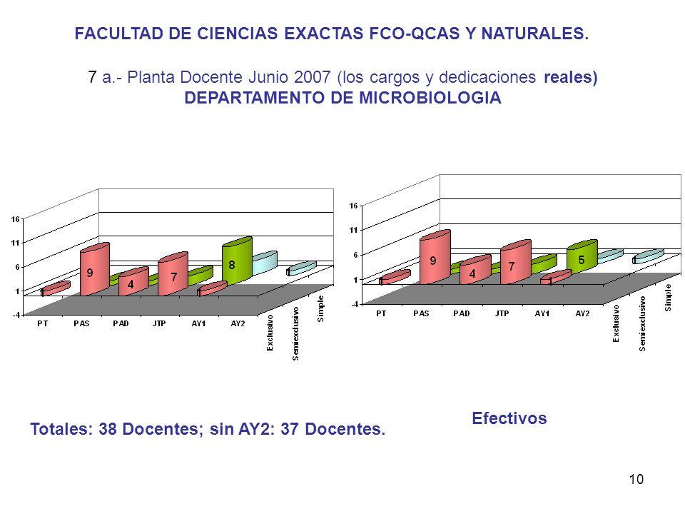 10 FACULTAD DE CIENCIAS EXACTAS FCO-QCAS Y NATURALES.