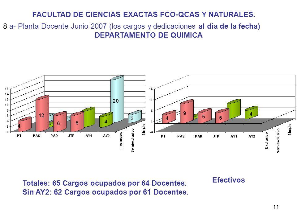 11 FACULTAD DE CIENCIAS EXACTAS FCO-QCAS Y NATURALES.