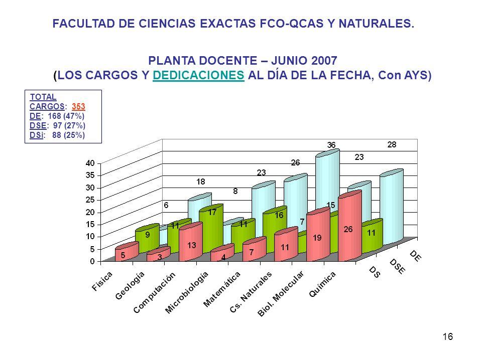 16 FACULTAD DE CIENCIAS EXACTAS FCO-QCAS Y NATURALES.