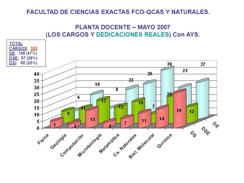 18 FACULTAD DE CIENCIAS EXACTAS FCO-QCAS Y NATURALES.