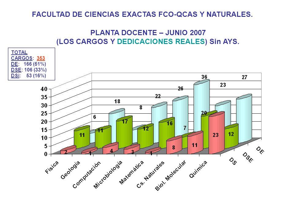 19 FACULTAD DE CIENCIAS EXACTAS FCO-QCAS Y NATURALES.