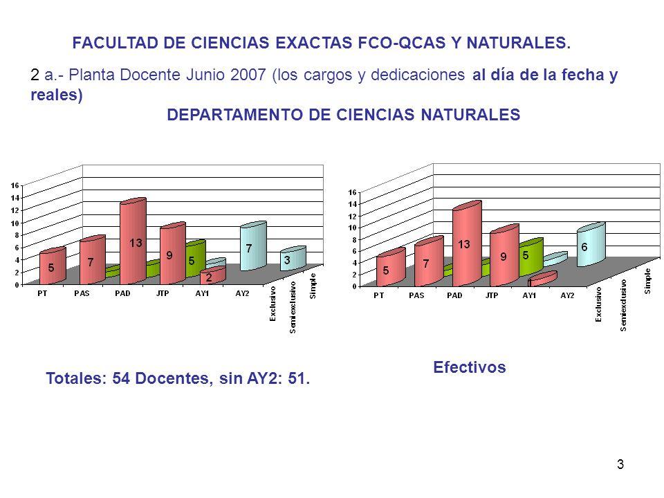 3 FACULTAD DE CIENCIAS EXACTAS FCO-QCAS Y NATURALES.