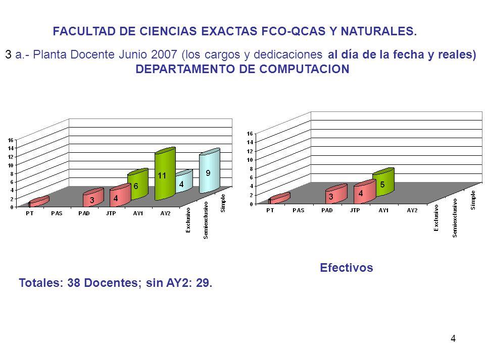 4 FACULTAD DE CIENCIAS EXACTAS FCO-QCAS Y NATURALES.