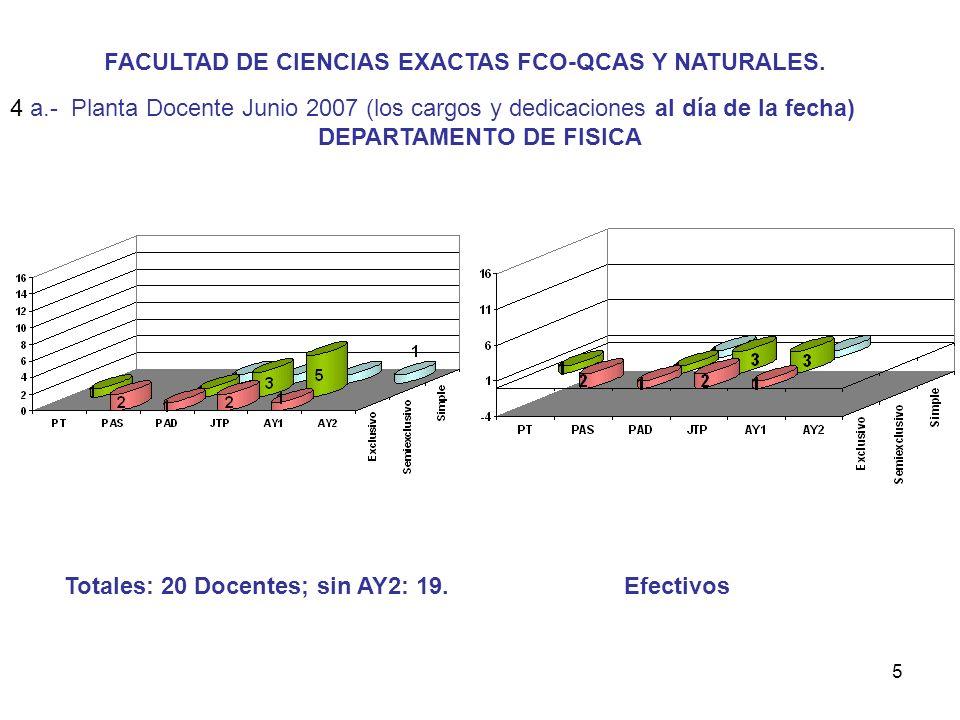 5 FACULTAD DE CIENCIAS EXACTAS FCO-QCAS Y NATURALES.