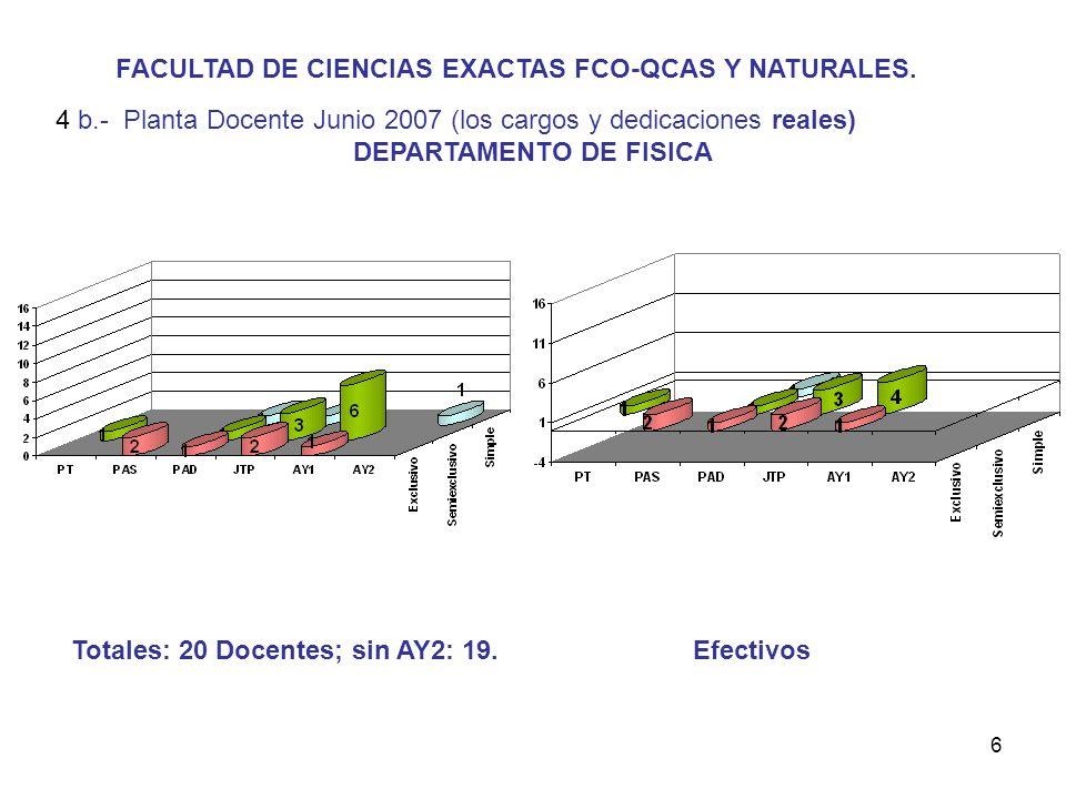 6 FACULTAD DE CIENCIAS EXACTAS FCO-QCAS Y NATURALES.