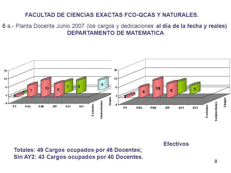 8 FACULTAD DE CIENCIAS EXACTAS FCO-QCAS Y NATURALES.