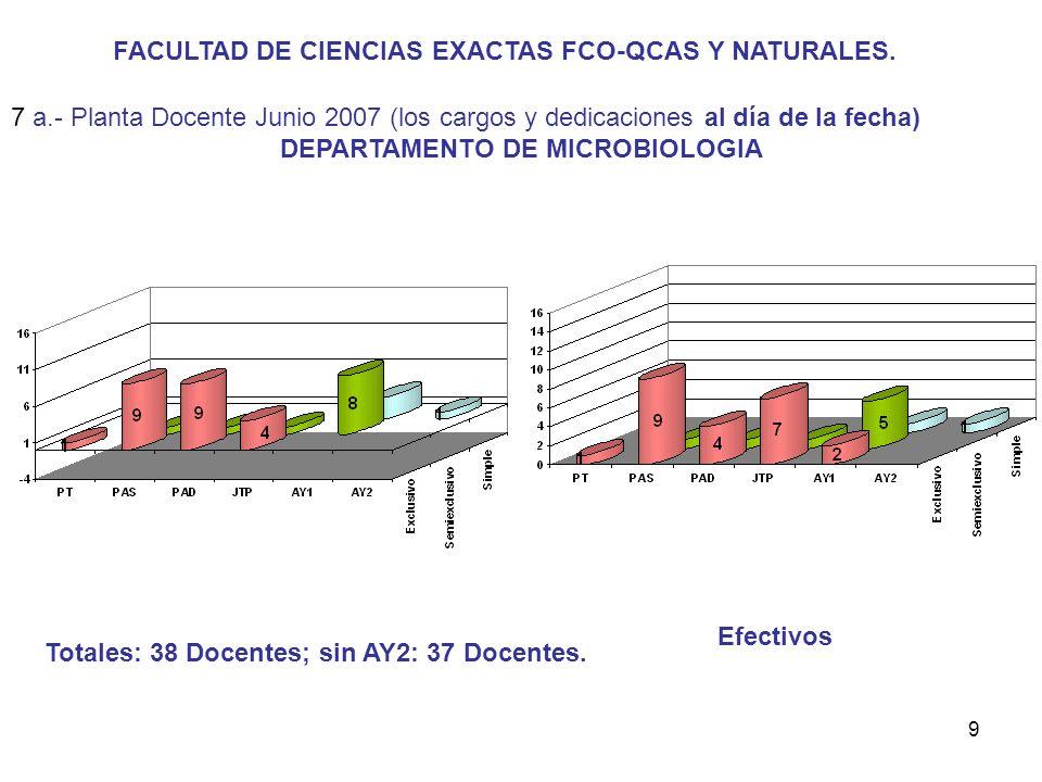 9 FACULTAD DE CIENCIAS EXACTAS FCO-QCAS Y NATURALES.