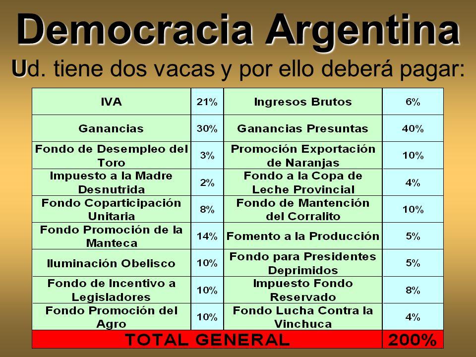 U Ud. tiene dos vacas y por ello deberá pagar: Democracia Argentina