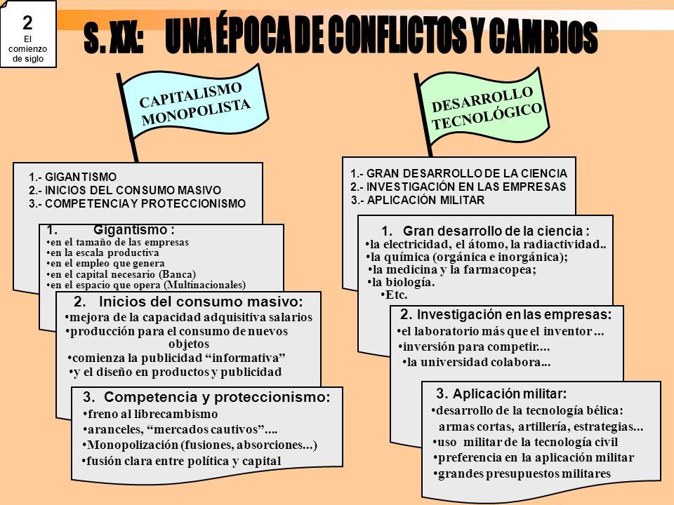 2 El comienzo de siglo CAPITALISMO MONOPOLISTA 1.- GIGANTISMO 2.- INICIOS DEL CONSUMO MASIVO 3.- COMPETENCIA Y PROTECCIONISMO 1.
