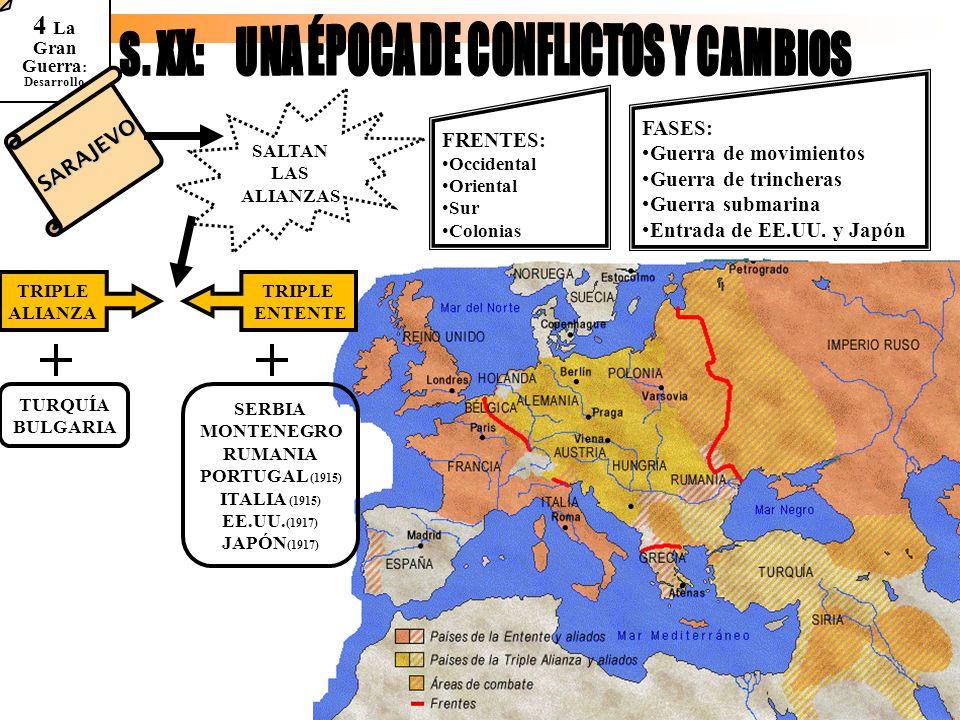 4 La Gran Guerra : Desarrollo SARAJEVO SALTAN LAS ALIANZAS TRIPLE ALIANZA TURQUÍA BULGARIA TRIPLE ENTENTE SERBIA MONTENEGRO RUMANIA PORTUGAL (1915) ITALIA (1915) EE.UU.