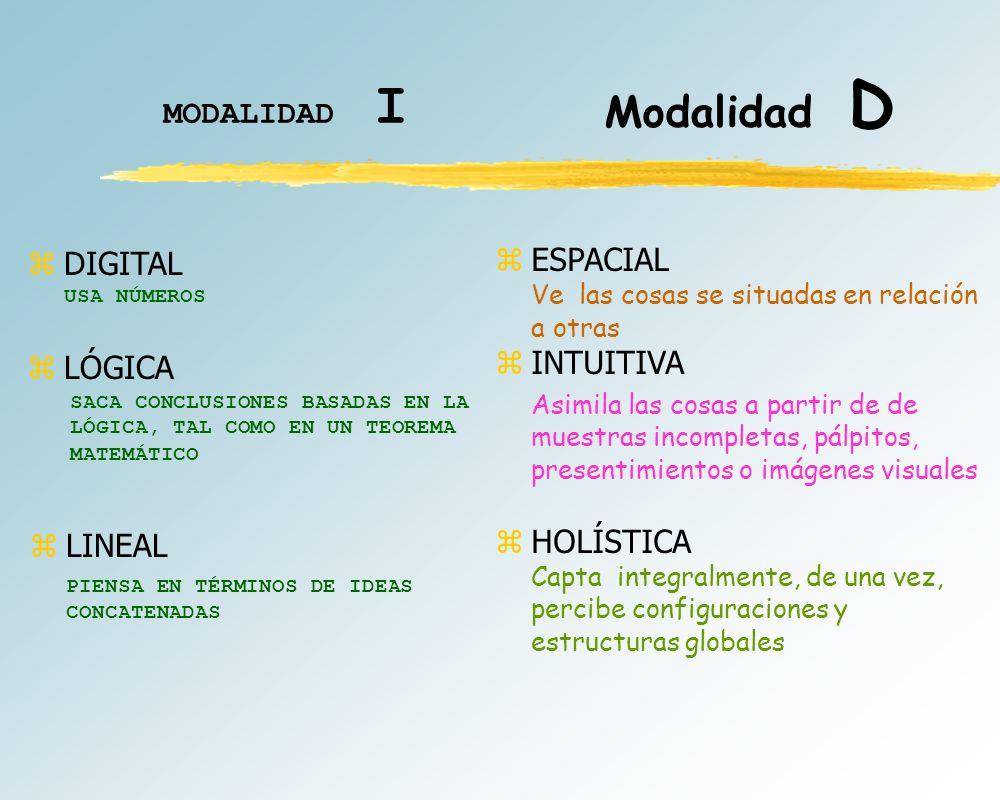 MODALIDAD I Modalidad D zDIGITAL USA NÚMEROS zLÓGICA SACA CONCLUSIONES BASADAS EN LA LÓGICA, TAL COMO EN UN TEOREMA MATEMÁTICO zLINEAL PIENSA EN TÉRMI