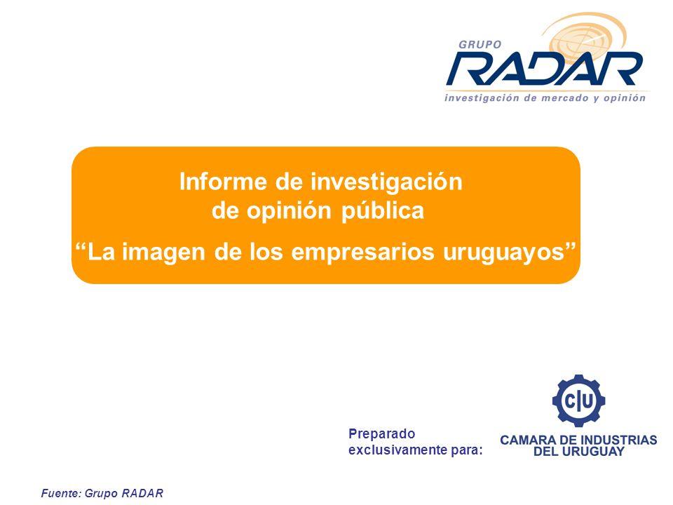 Fuente: Grupo RADAR Preparado exclusivamente para: Informe de investigación de opinión pública La imagen de los empresarios uruguayos