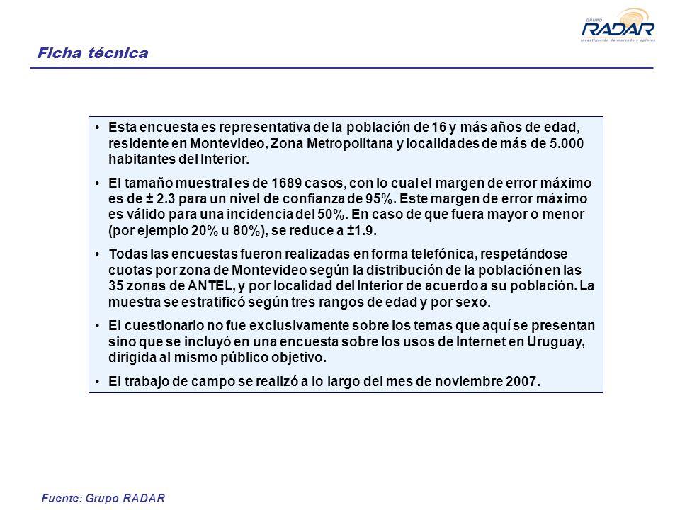 Fuente: Grupo RADAR Ficha técnica Esta encuesta es representativa de la población de 16 y más años de edad, residente en Montevideo, Zona Metropolitan