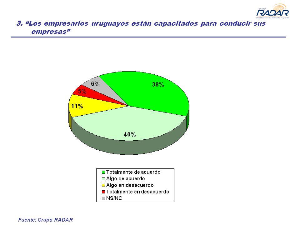 Fuente: Grupo RADAR Noviembre 2007 Preparado exclusivamente para: Informe de investigación de opinión pública La imagen de los empresarios uruguayos
