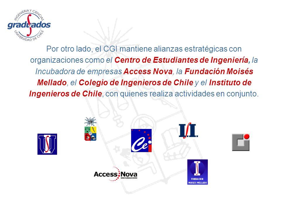 Por otro lado, el CGI mantiene alianzas estratégicas con organizaciones como el Centro de Estudiantes de Ingeniería, la Incubadora de empresas Access Nova, la Fundación Moisés Mellado, el Colegio de Ingenieros de Chile y el Instituto de Ingenieros de Chile, con quienes realiza actividades en conjunto.
