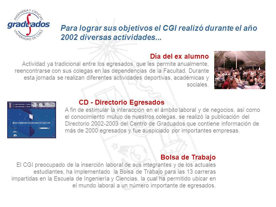 Para lograr sus objetivos el CGI realizó durante el año 2002 diversas actividades... Día del ex alumno Actividad ya tradicional entre los egresados, q
