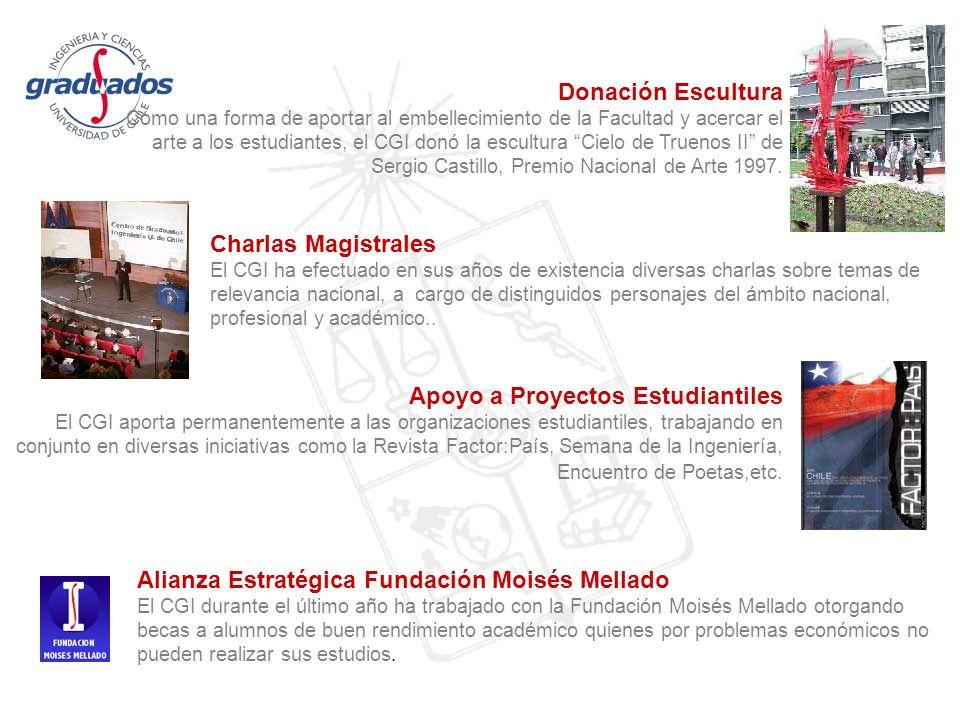 Donación Escultura Como una forma de aportar al embellecimiento de la Facultad y acercar el arte a los estudiantes, el CGI donó la escultura Cielo de Truenos II de Sergio Castillo, Premio Nacional de Arte 1997.