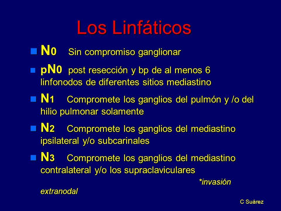 C Suárez Los Linfáticos n N 0 Sin compromiso ganglionar n post resección y bp de al menos 6 linfonodos de diferentes sitios mediastino n p N 0 post re