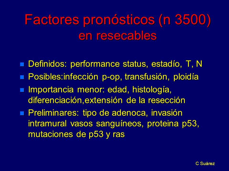 C Suárez Factores pronósticos (n 3500) en resecables n Definidos: performance status, estadío, T, N n Posibles:infección p-op, transfusión, ploidía n Importancia menor: edad, histología, diferenciación,extensión de la resección n Preliminares: tipo de adenoca, invasión intramural vasos sanguíneos, proteina p53, mutaciones de p53 y ras