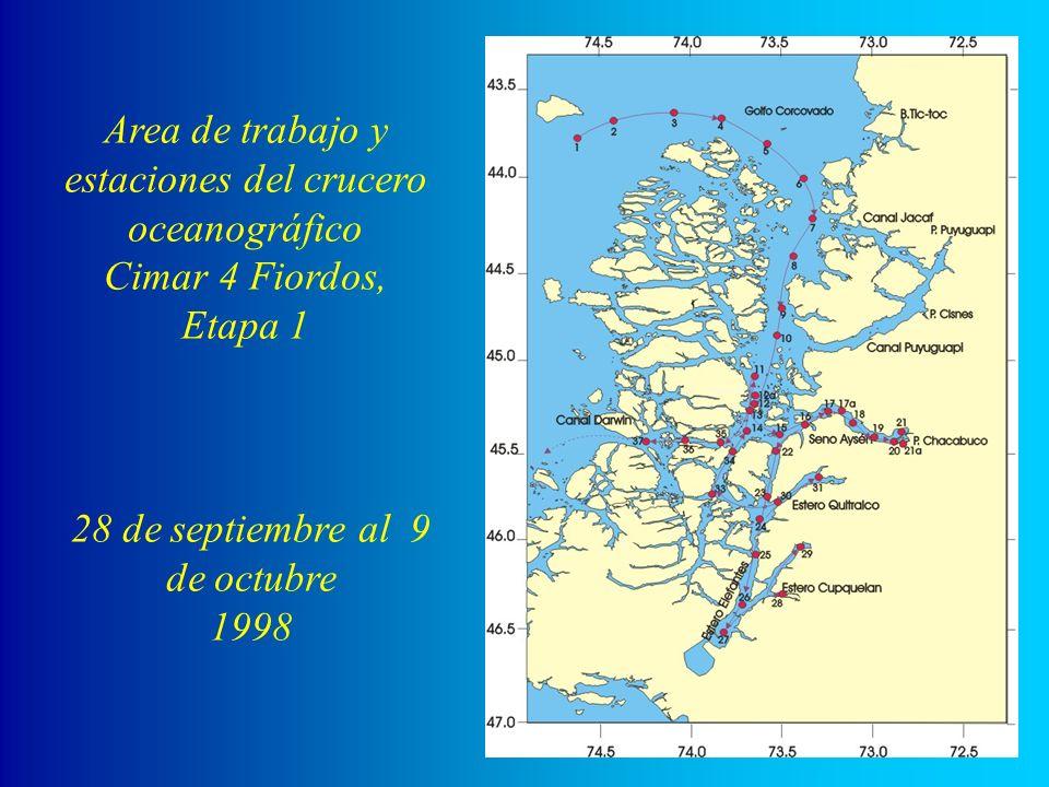 25 de febrero al 8 de marzo 1999 Area de trabajo y estaciones del crucero oceanográfico Cimar 4 Fiordos, Etapa 2