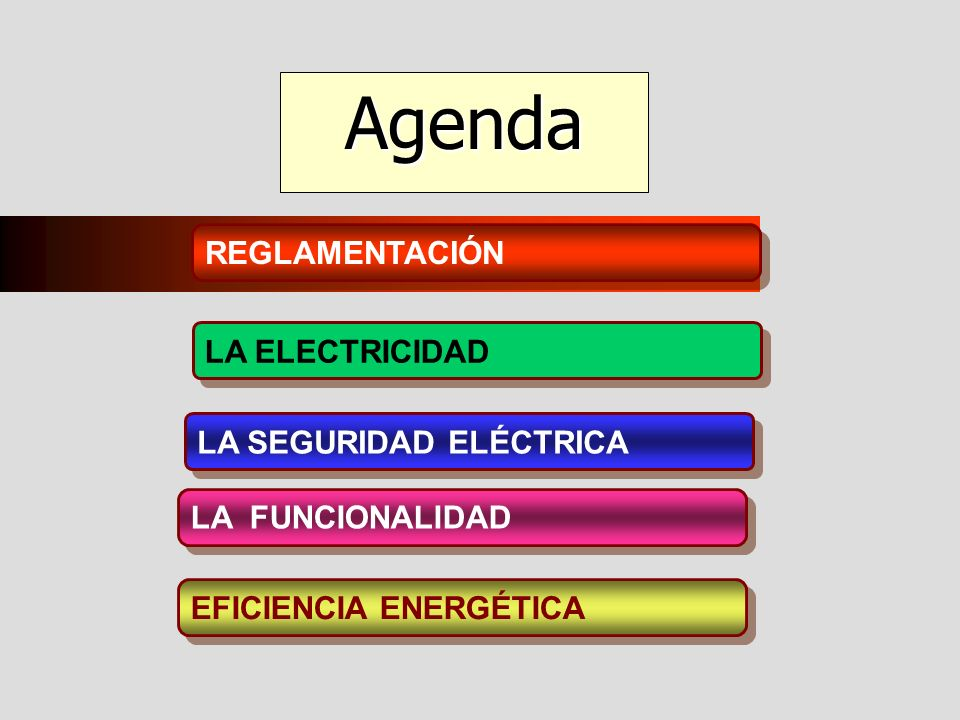 Agenda REGLAMENTACIÓN LA SEGURIDAD ELÉCTRICA EFICIENCIA ENERGÉTICA LA FUNCIONALIDAD LA ELECTRICIDAD
