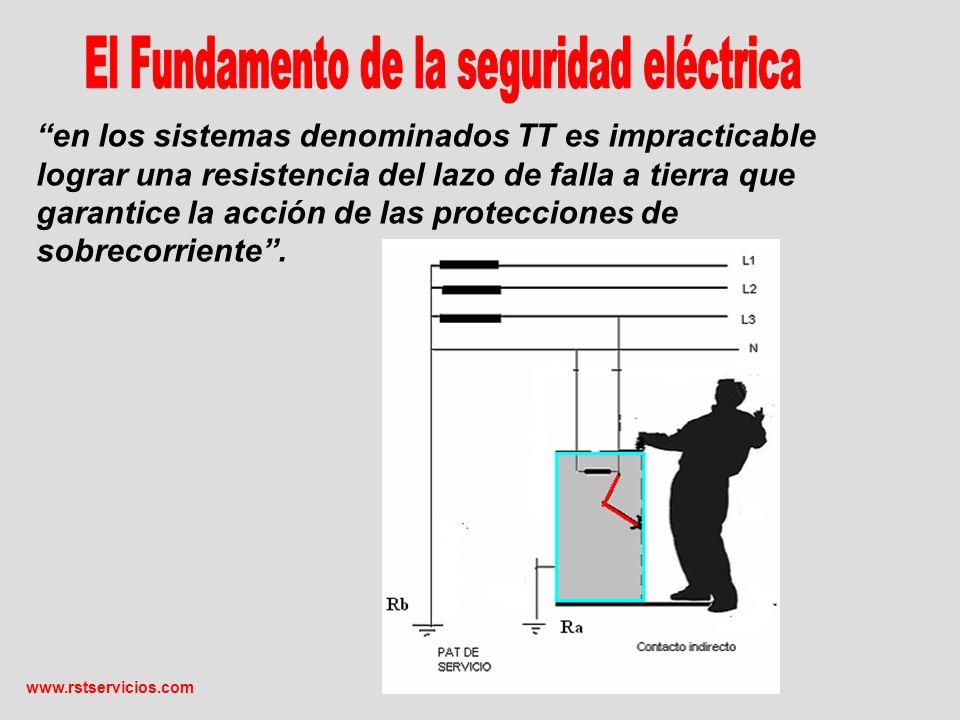 www.rstservicios.com en los sistemas denominados TT es impracticable lograr una resistencia del lazo de falla a tierra que garantice la acción de las protecciones de sobrecorriente.