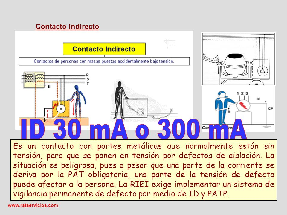 www.rstservicios.com Contacto indirecto Es un contacto con partes metálicas que normalmente están sin tensión, pero que se ponen en tensión por defectos de aislación.