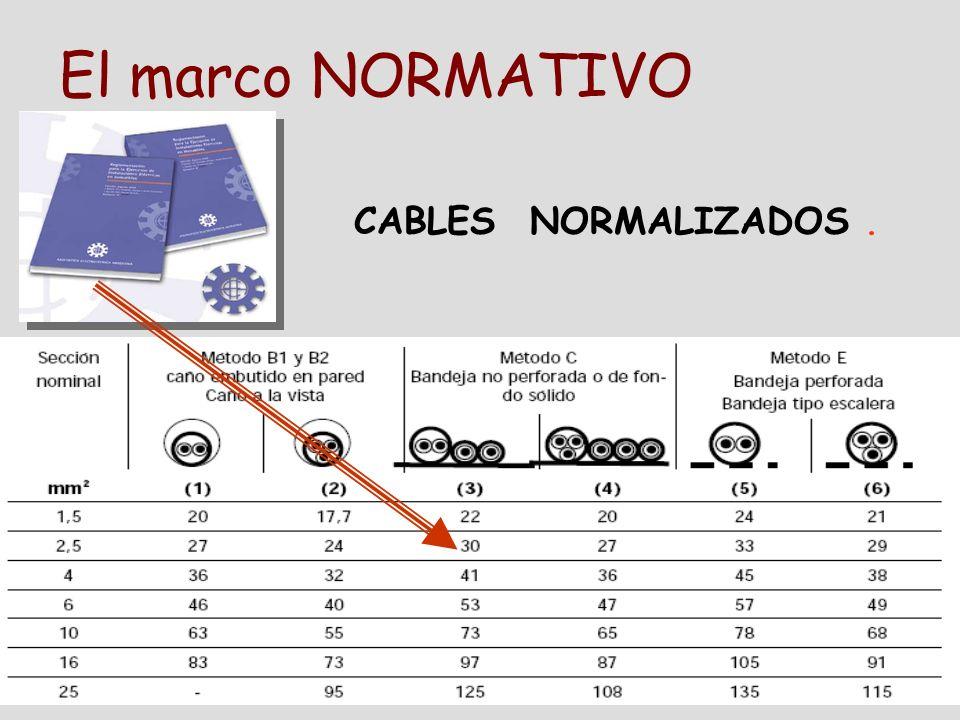 Resumen para diversas distancias y sistema trifásico más neutro: COSTO DE PÉRDIDAS PARA DIVERSAS DISTANCIAS SECCIÓN10 m20 m30 m40 m 4 x 2,5 mm 2 0,36 %0,72 %1,01 %1,45 % 4 x 4 mm 2 0,23 %0,46 %0,69 %0,92 % 4 x 6 mm 2 0,15 %0,30 %0,46 %0,61 %