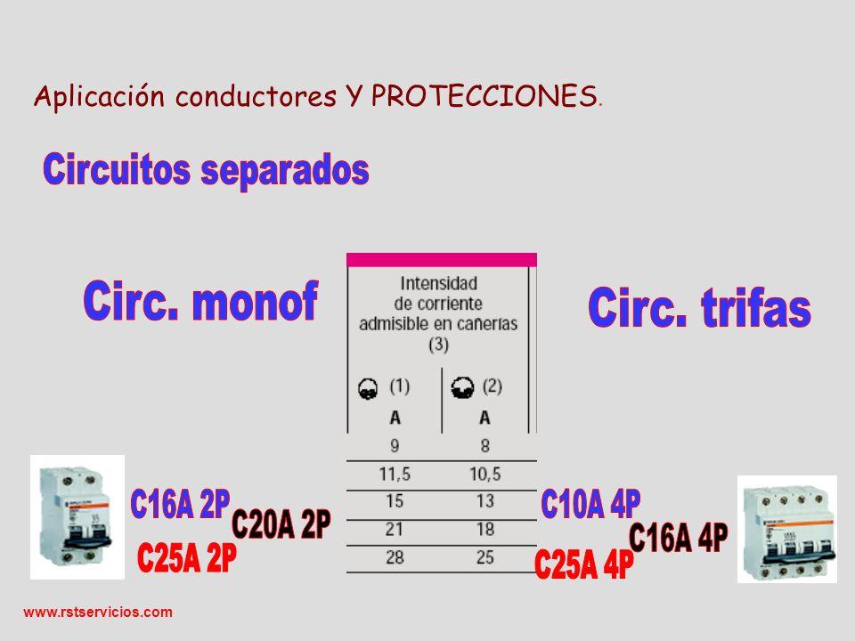 Aplicación conductores Y PROTECCIONES.