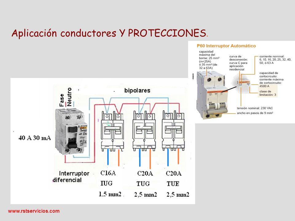 www.rstservicios.com Aplicación conductores Y PROTECCIONES.