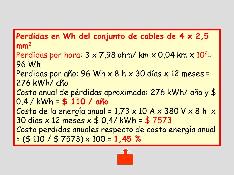 Perdidas en Wh del conjunto de cables de 4 x 2,5 mm 2 Perdidas por hora: 3 x 7,98 ohm/ km x 0,04 km x 10 2 = 96 Wh Perdidas por año: 96 Wh x 8 h x 30 días x 12 meses = 276 kWh/ año Costo anual de pérdidas aproximado: 276 kWh/ año y $ 0,4 / kWh = $ 110 / año Costo de la energía anual = 1,73 x 10 A x 380 V x 8 h x 30 días x 12 meses x $ 0,4/ kWh = $ 7573 Costo perdidas anuales respecto de costo energía anual = ($ 110 / $ 7573) x 100 = 1,45 %