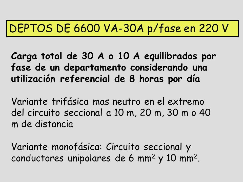 DEPTOS DE 6600 VA-30A p/fase en 220 V Carga total de 30 A o 10 A equilibrados por fase de un departamento considerando una utilización referencial de 8 horas por día Variante trifásica mas neutro en el extremo del circuito seccional a 10 m, 20 m, 30 m o 40 m de distancia Variante monofásica: Circuito seccional y conductores unipolares de 6 mm 2 y 10 mm 2.