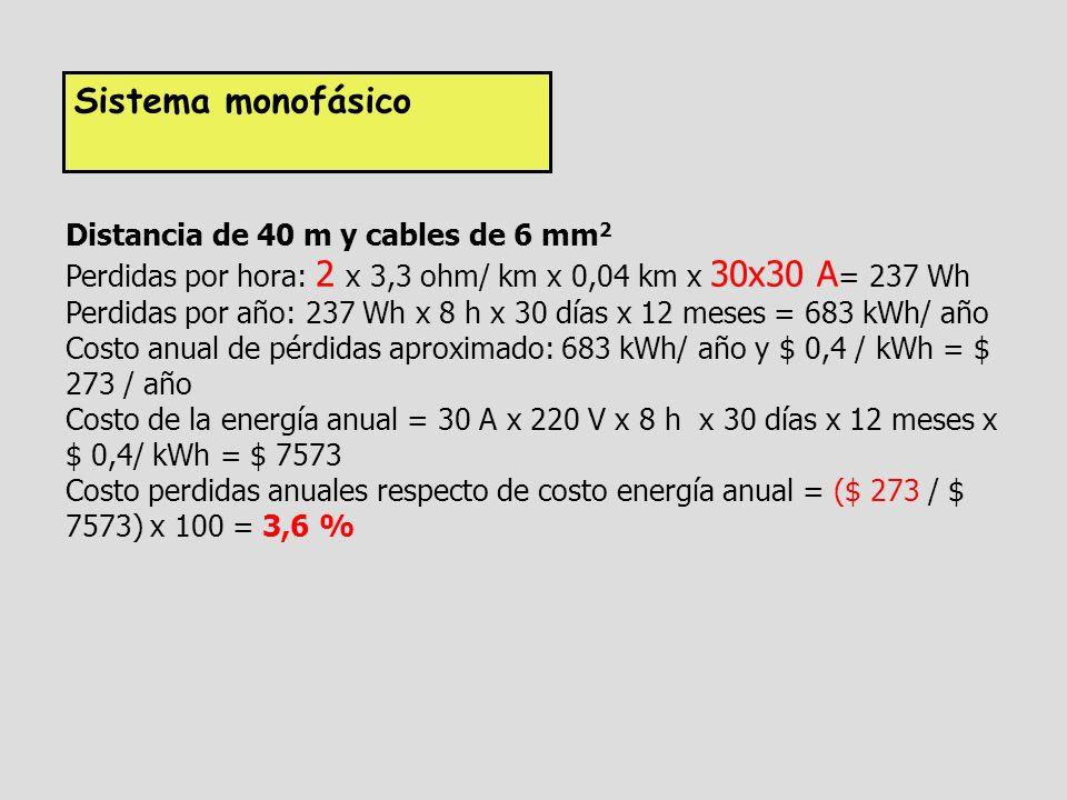 Sistema monofásico Distancia de 40 m y cables de 6 mm 2 Perdidas por hora: 2 x 3,3 ohm/ km x 0,04 km x 30x30 A = 237 Wh Perdidas por año: 237 Wh x 8 h x 30 días x 12 meses = 683 kWh/ año Costo anual de pérdidas aproximado: 683 kWh/ año y $ 0,4 / kWh = $ 273 / año Costo de la energía anual = 30 A x 220 V x 8 h x 30 días x 12 meses x $ 0,4/ kWh = $ 7573 Costo perdidas anuales respecto de costo energía anual = ($ 273 / $ 7573) x 100 = 3,6 %