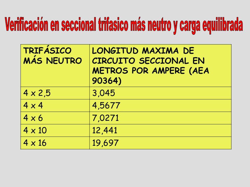 TRIFÁSICO MÁS NEUTRO LONGITUD MAXIMA DE CIRCUITO SECCIONAL EN METROS POR AMPERE (AEA 90364) 4 x 2,53,045 4 x 44,5677 4 x 67,0271 4 x 1012,441 4 x 1619,697