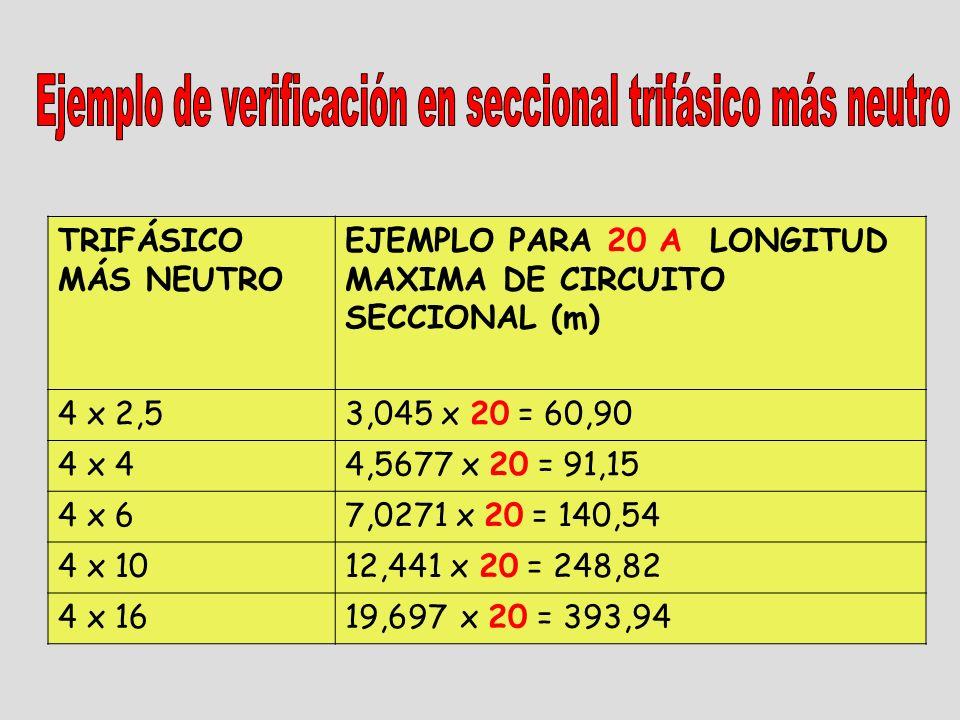 TRIFÁSICO MÁS NEUTRO EJEMPLO PARA 20 A LONGITUD MAXIMA DE CIRCUITO SECCIONAL (m) 4 x 2,53,045 x 20 = 60,90 4 x 44,5677 x 20 = 91,15 4 x 67,0271 x 20 = 140,54 4 x 1012,441 x 20 = 248,82 4 x 1619,697 x 20 = 393,94