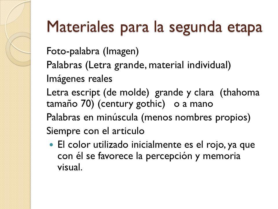 Materiales para la segunda etapa Foto-palabra (Imagen) Palabras (Letra grande, material individual) Imágenes reales Letra escript (de molde) grande y